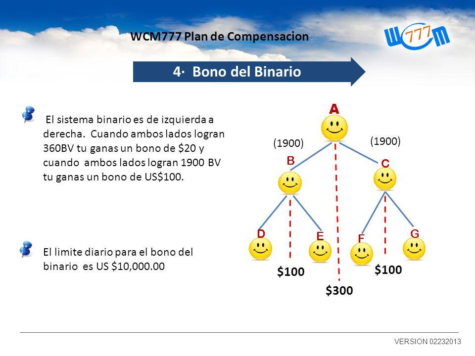 4· Bono del Binario WCM777 Plan de Compensacion A $100 $100 $300