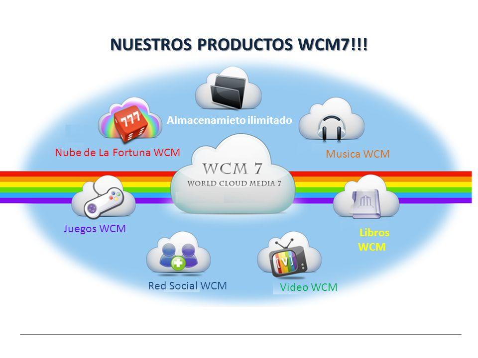 NUESTROS PRODUCTOS WCM7!!!