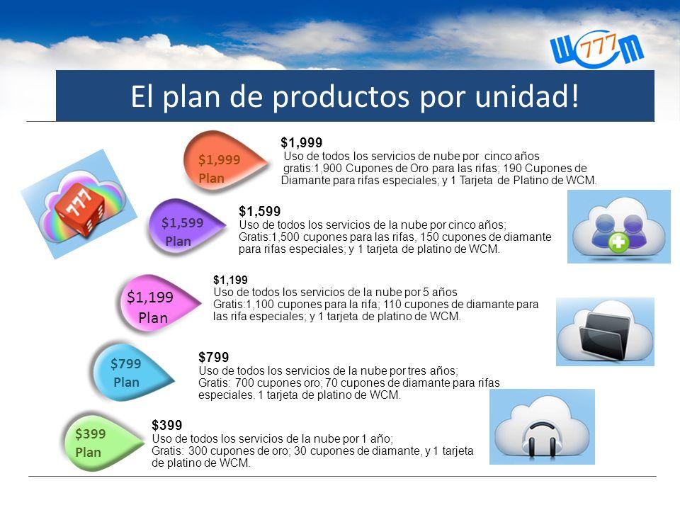 El plan de productos por unidad!