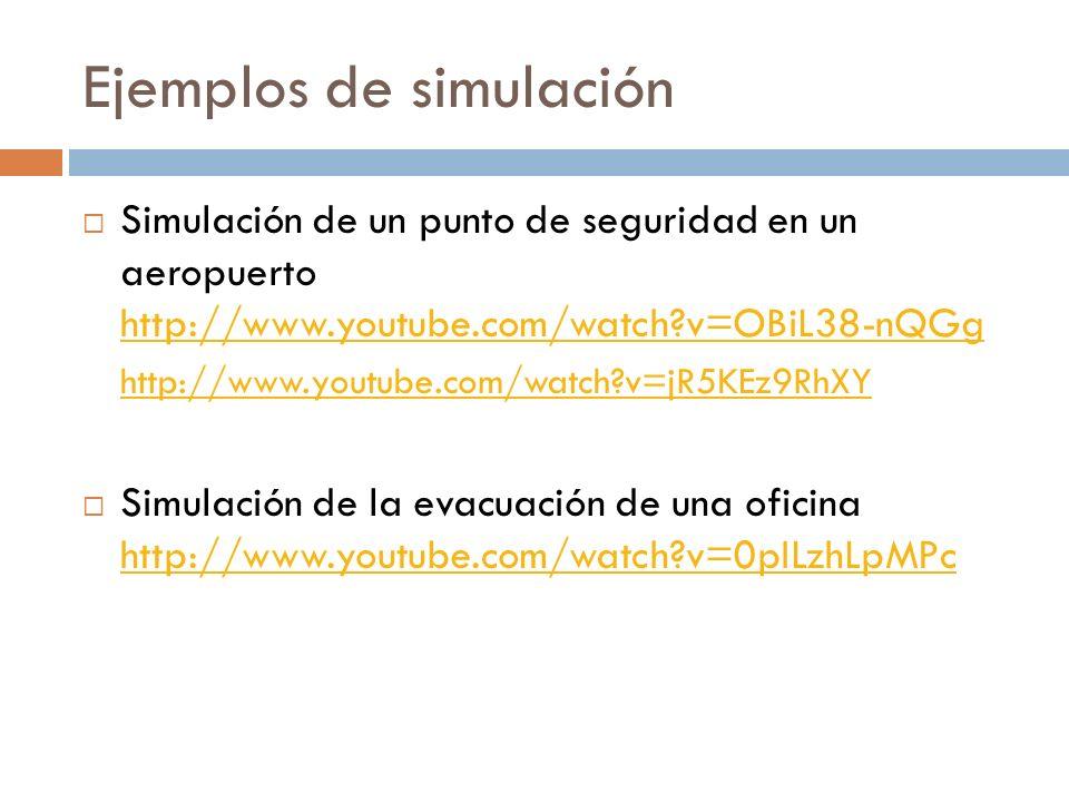 Ejemplos de simulación