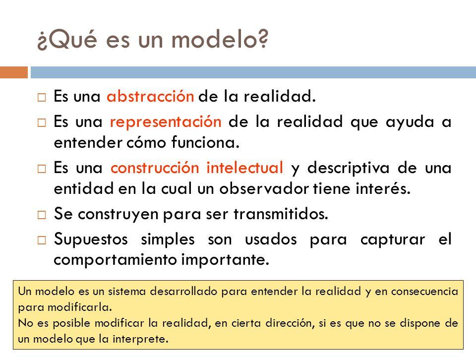 ¿Qué es un modelo Es una abstracción de la realidad.