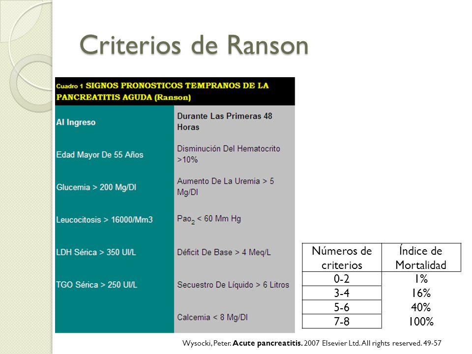 Criterios de Ranson Números de criterios Índice de Mortalidad 0-2 1%