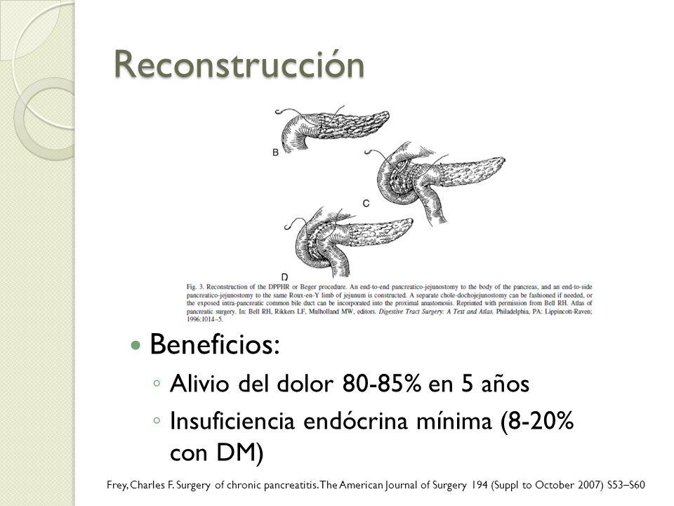Reconstrucción Beneficios: Alivio del dolor 80-85% en 5 años
