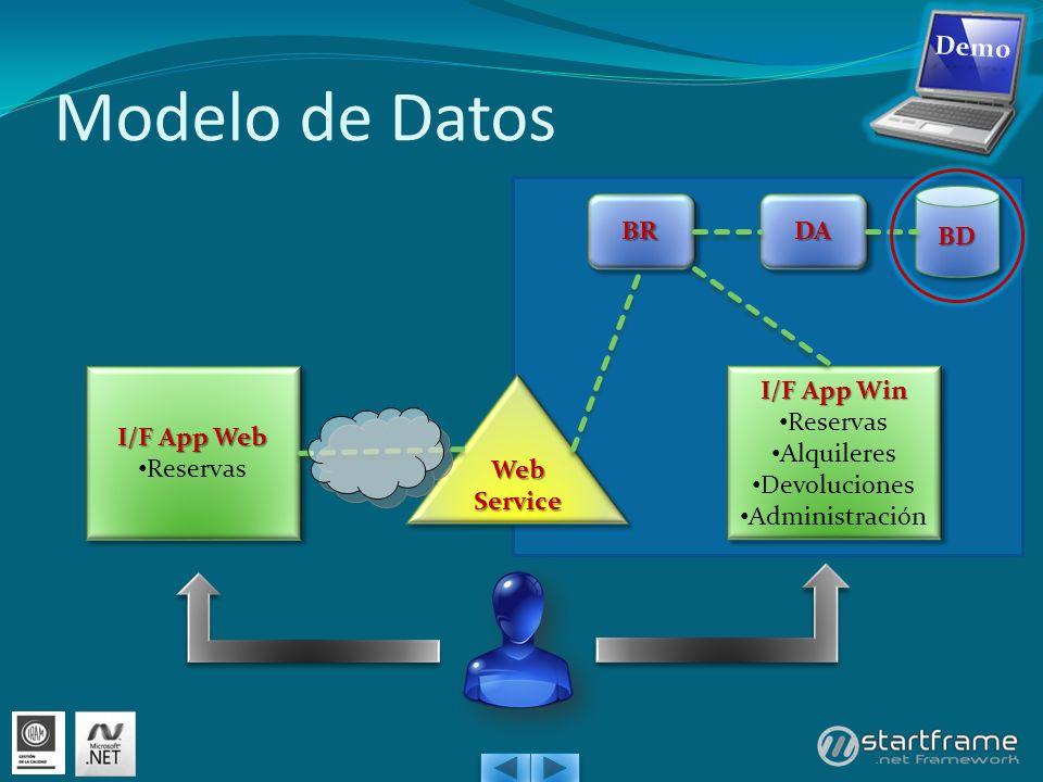 Modelo de Datos Demo BD BR DA I/F App Web Reservas I/F App Win