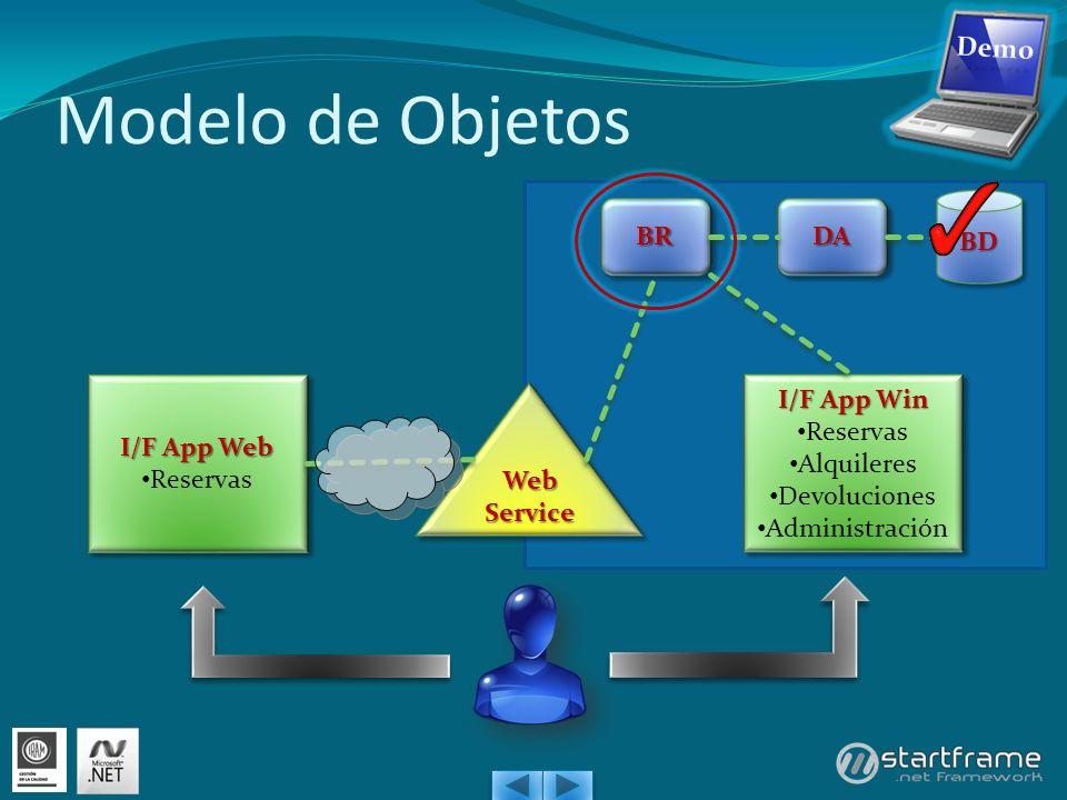 Modelo de Objetos Demo BD BR DA I/F App Web Reservas I/F App Win
