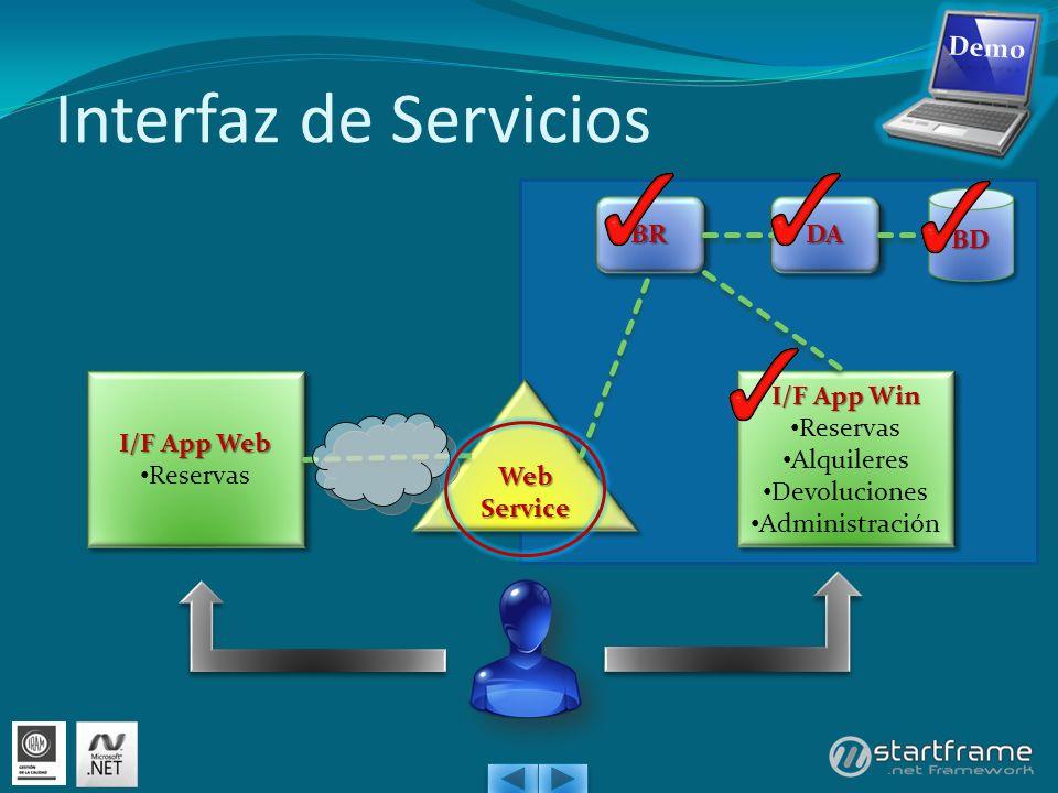 Interfaz de Servicios Demo BD BR DA I/F App Web Reservas I/F App Win