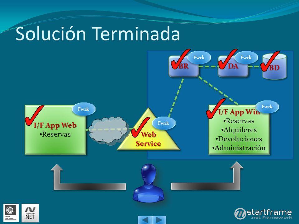 Solución Terminada BD BR DA I/F App Web Reservas I/F App Win Reservas