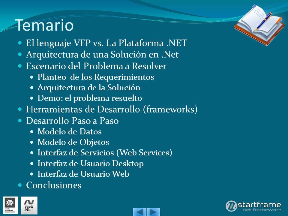 Temario El lenguaje VFP vs. La Plataforma .NET
