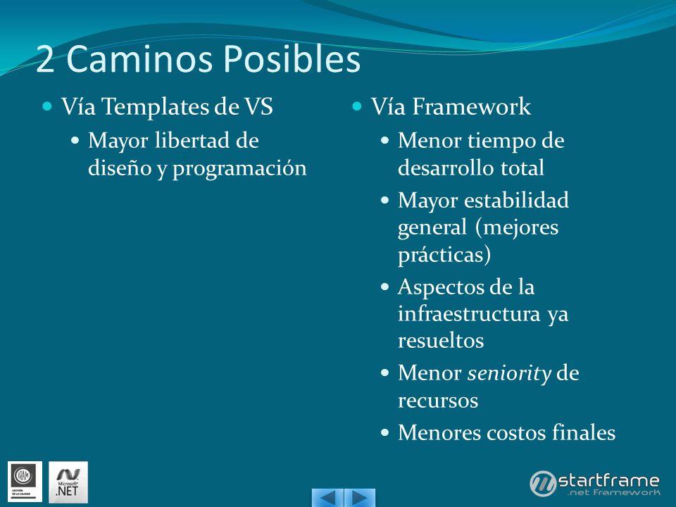 2 Caminos Posibles Vía Templates de VS Vía Framework