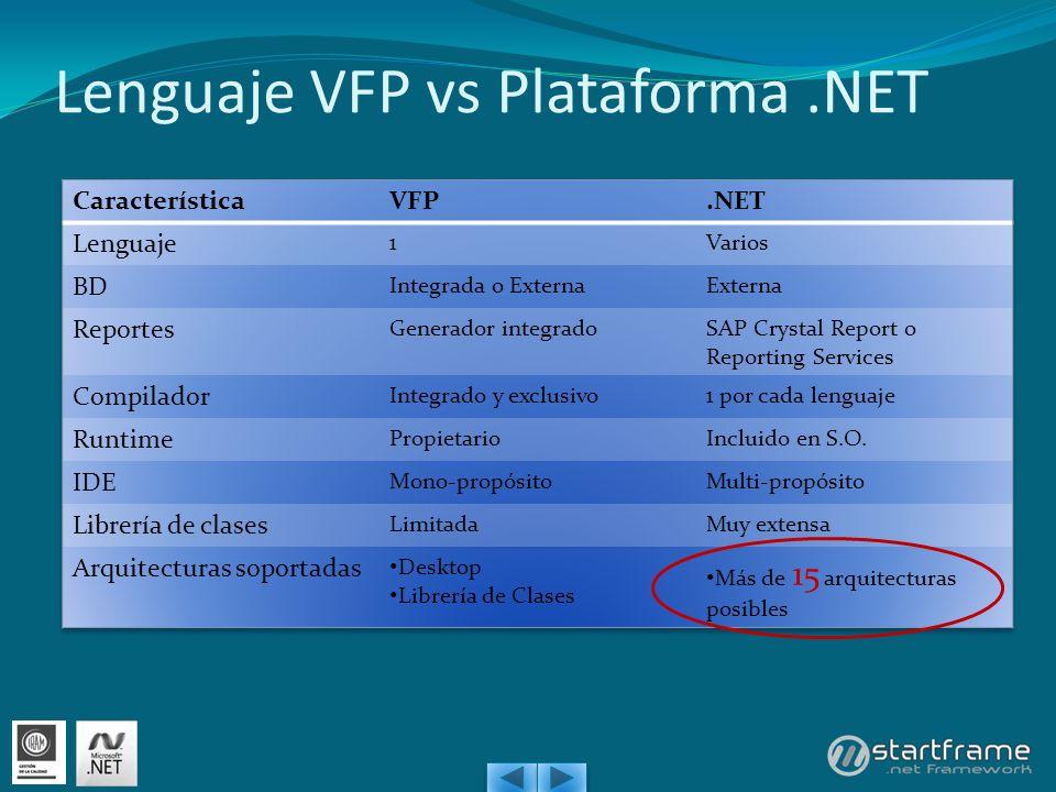 Lenguaje VFP vs Plataforma .NET