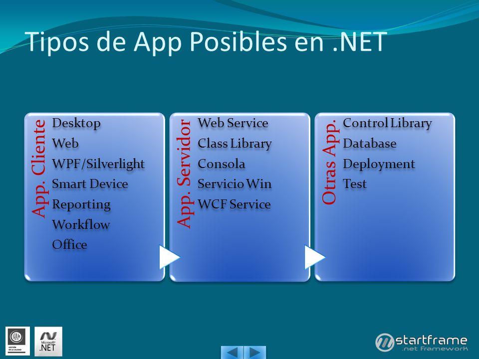 Tipos de App Posibles en .NET
