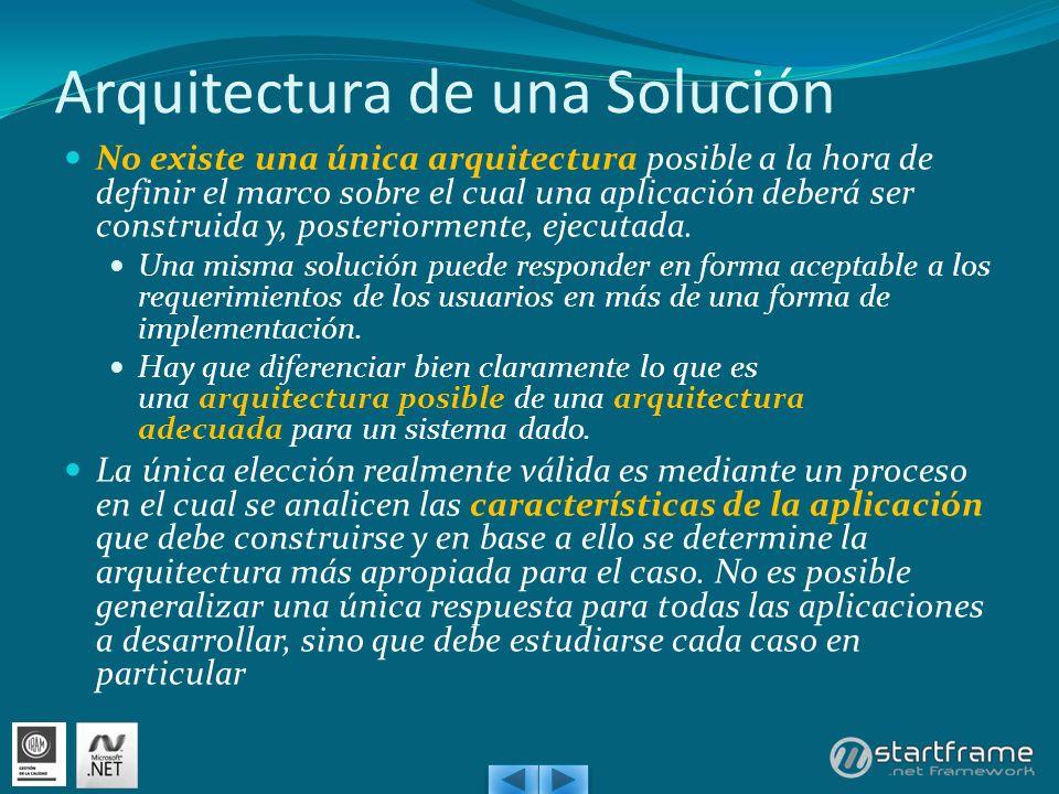 Arquitectura de una Solución