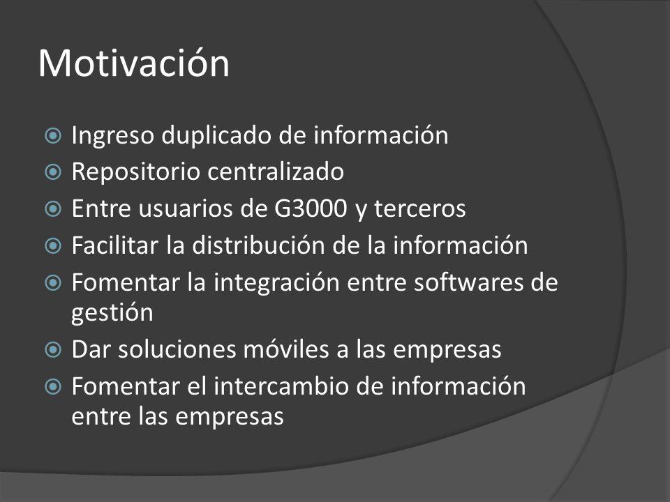 Motivación Ingreso duplicado de información Repositorio centralizado