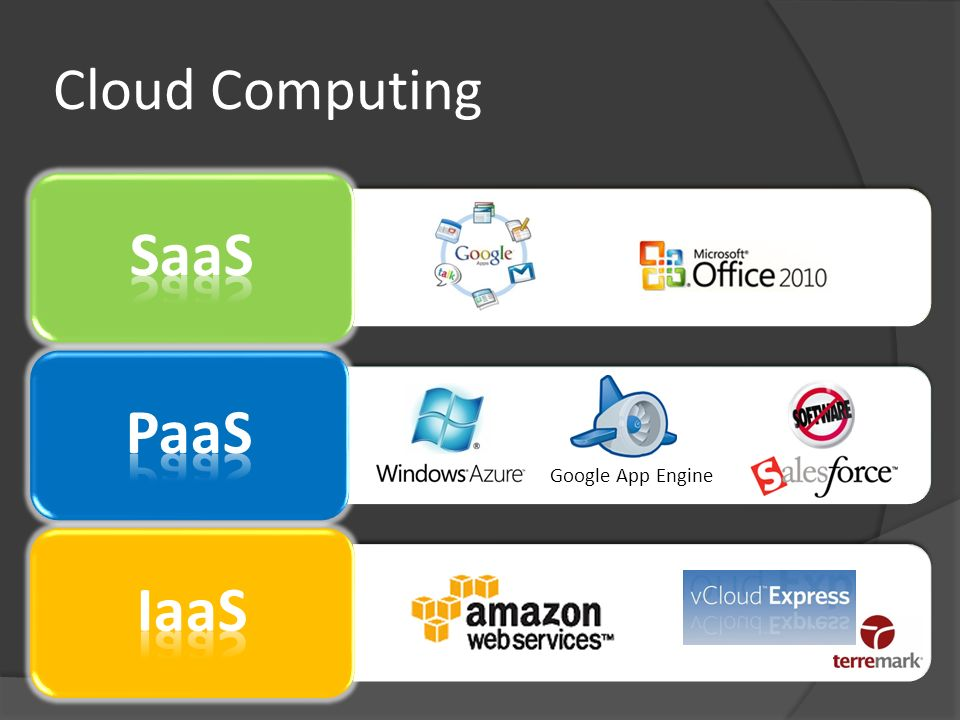 Cloud Computing SaaS PaaS IaaS Google App Engine