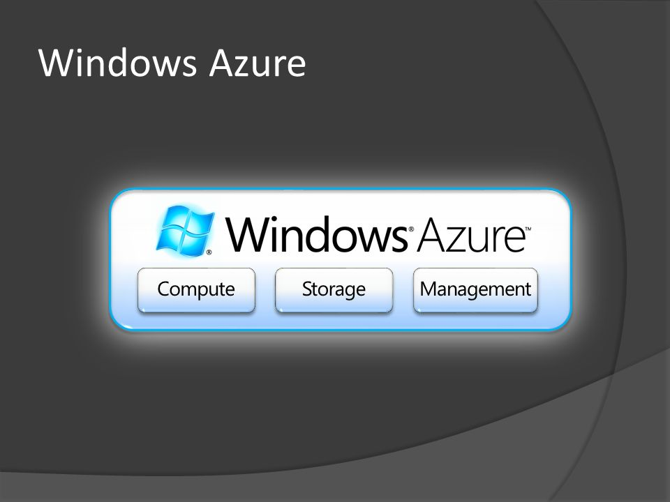Windows Azure Compute Storage Management