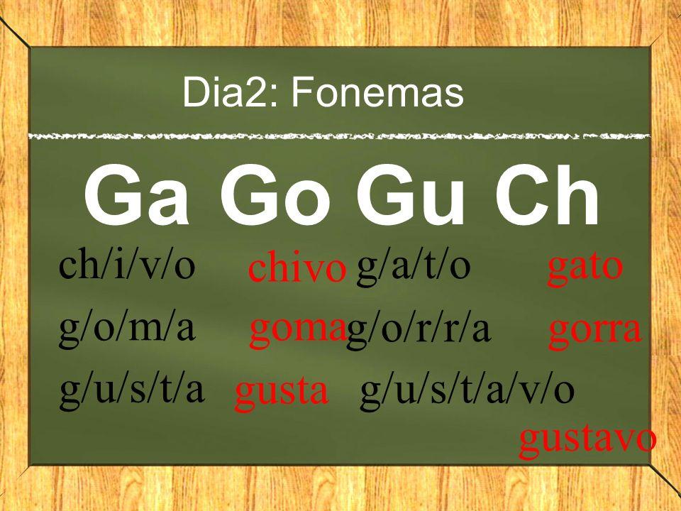 Ga Go Gu Ch ch/i/v/o chivo g/a/t/o gato g/o/m/a goma g/o/r/r/a gorra