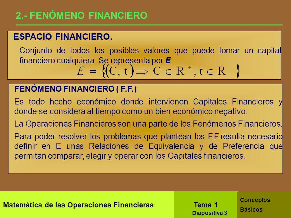 2.- FENÓMENO FINANCIERO ESPACIO FINANCIERO.