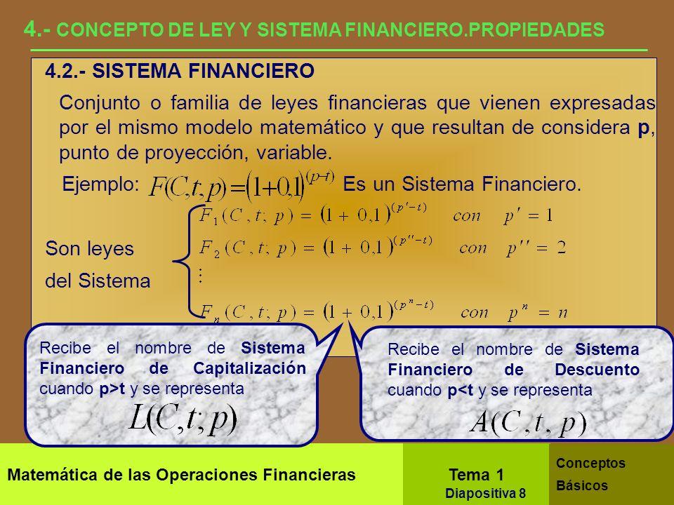 4.- CONCEPTO DE LEY Y SISTEMA FINANCIERO.PROPIEDADES