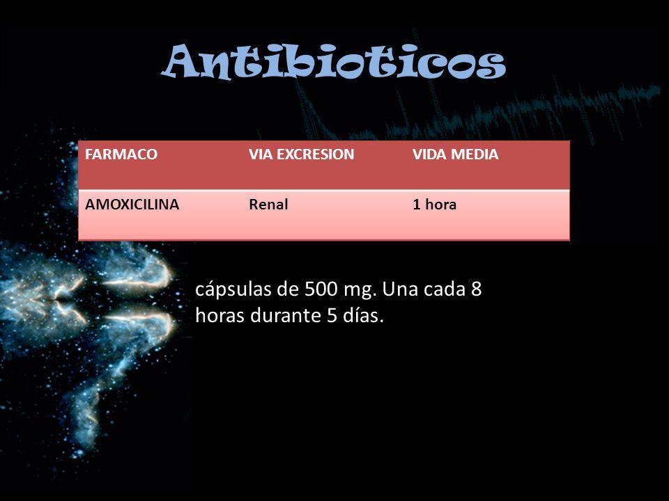 Antibioticos cápsulas de 500 mg. Una cada 8 horas durante 5 días.