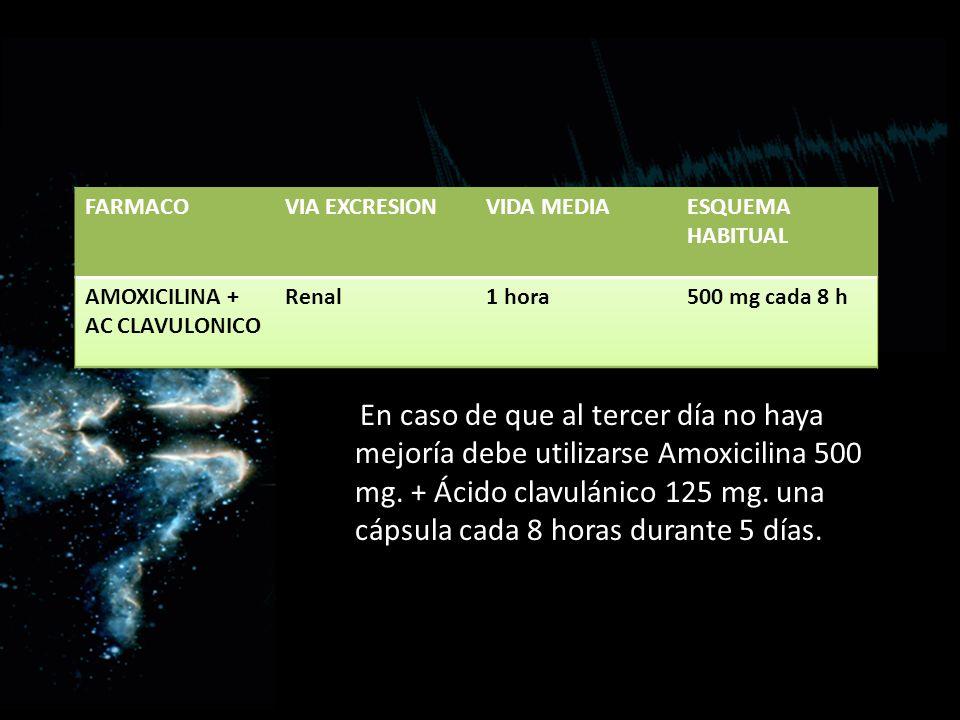 FARMACO VIA EXCRESION. VIDA MEDIA. ESQUEMA HABITUAL. AMOXICILINA + AC CLAVULONICO. Renal. 1 hora.