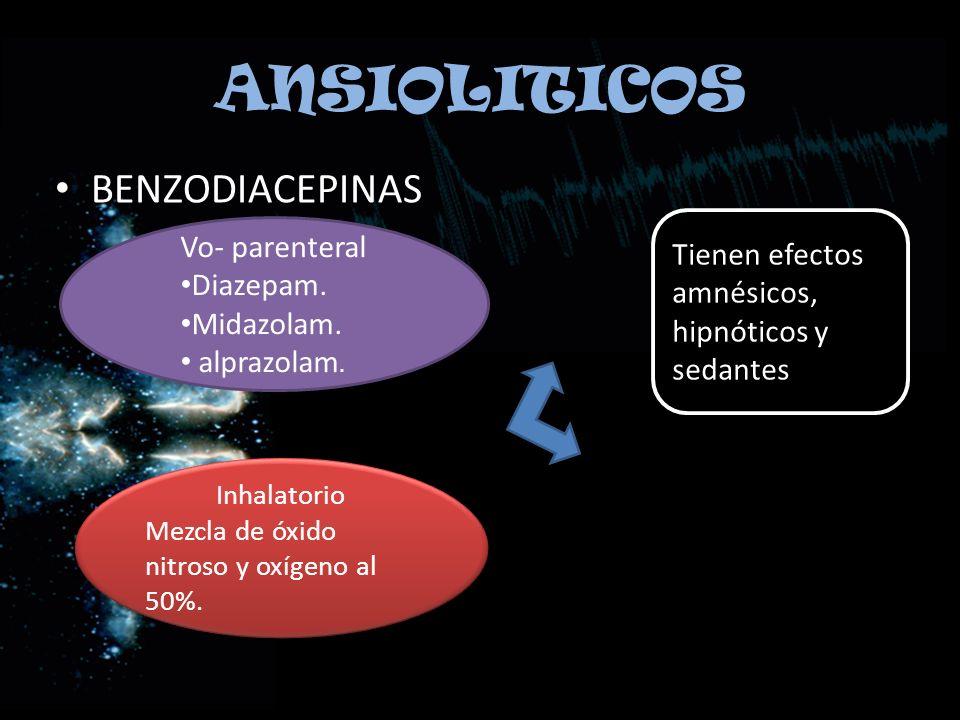 ANSIOLITICOS BENZODIACEPINAS