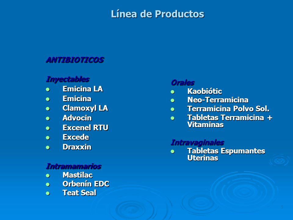 Línea de Productos ANTIBIOTICOS Inyectables Emicina LA Emicina