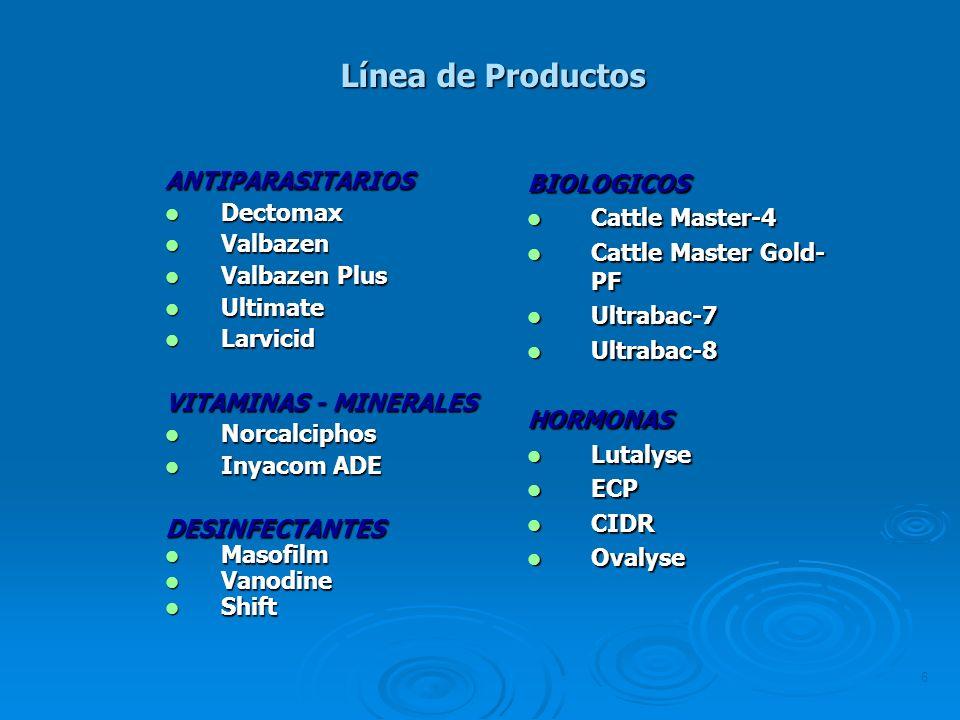 Línea de Productos ANTIPARASITARIOS Dectomax Valbazen Valbazen Plus