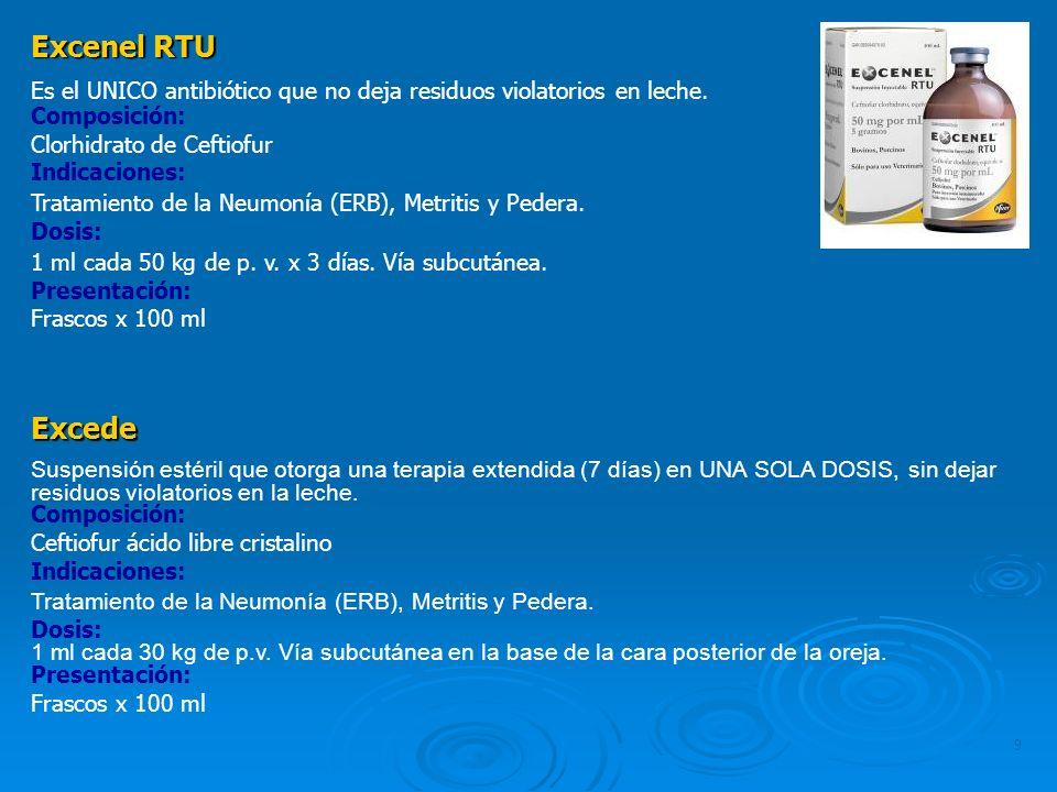 Excenel RTU Es el UNICO antibiótico que no deja residuos violatorios en leche. Composición: Clorhidrato de Ceftiofur.