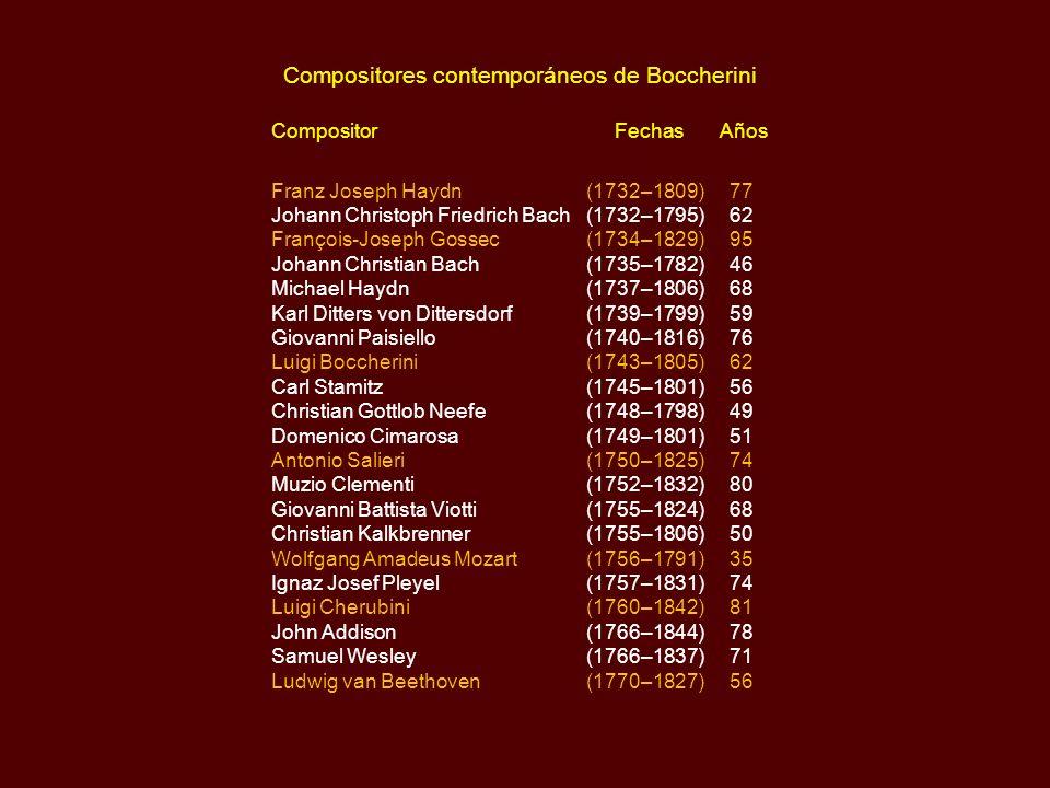 Compositores contemporáneos de Boccherini