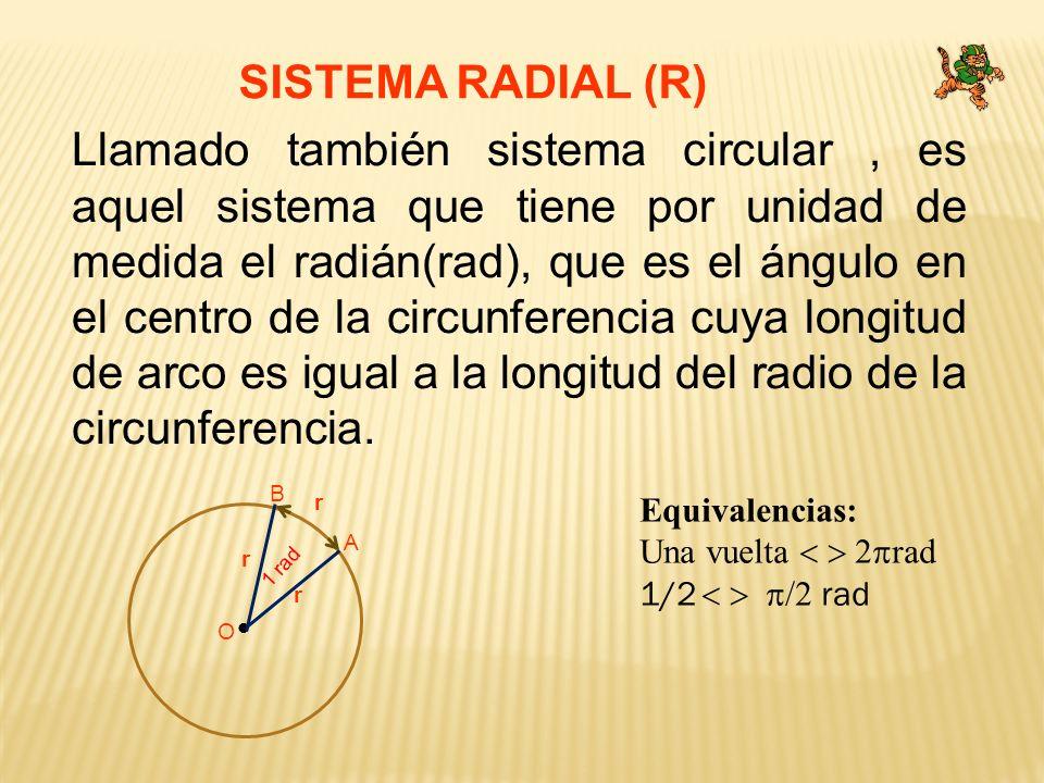SISTEMA RADIAL (R)
