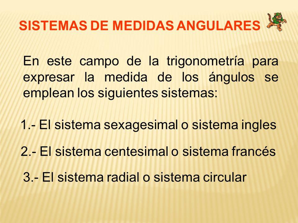 SISTEMAS DE MEDIDAS ANGULARES