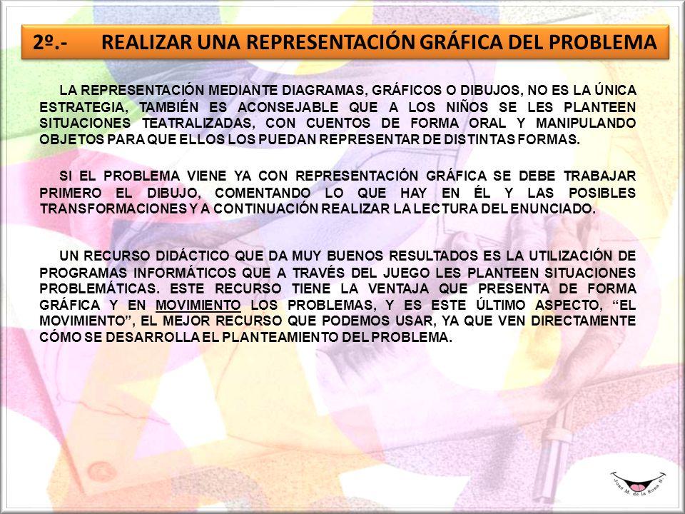 2º.- REALIZAR UNA REPRESENTACIÓN GRÁFICA DEL PROBLEMA