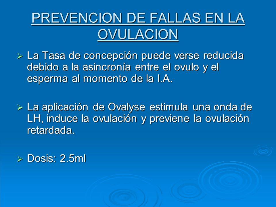 PREVENCION DE FALLAS EN LA OVULACION