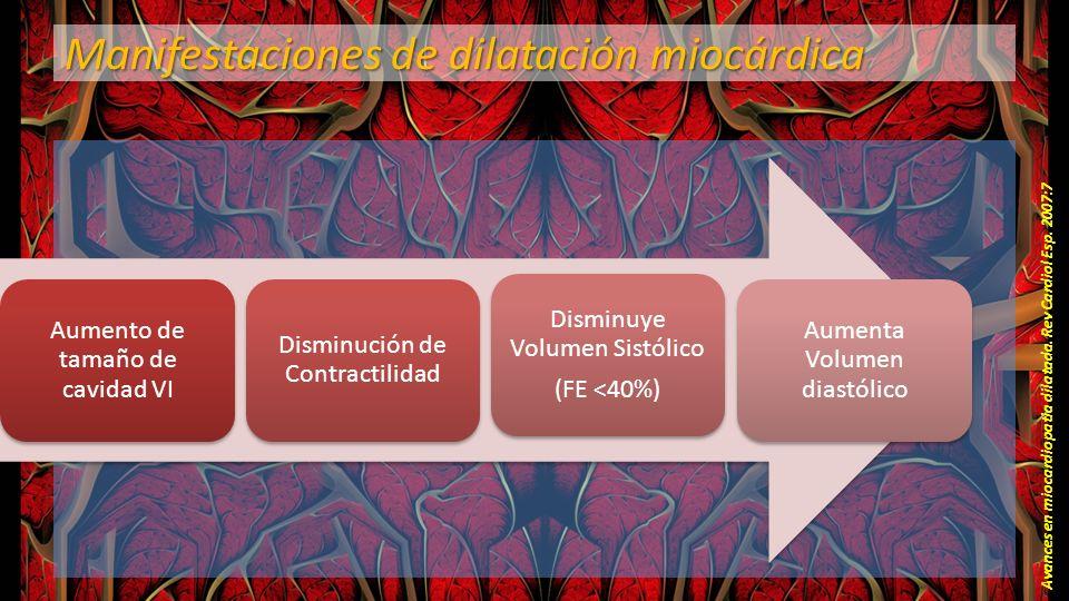 Manifestaciones de dilatación miocárdica