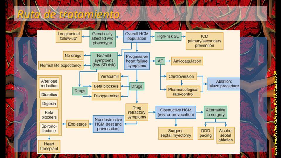Ruta de tratamiento Braunwald's Heart Disease, 8th Ed. Capìtulo 64