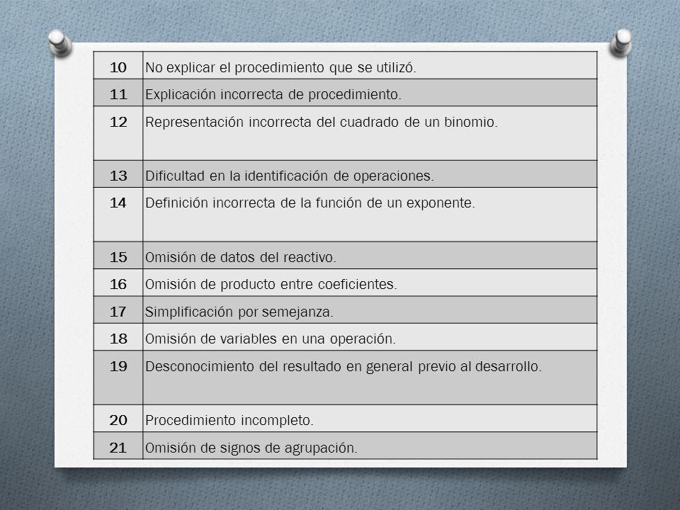 10 No explicar el procedimiento que se utilizó. 11. Explicación incorrecta de procedimiento. 12.