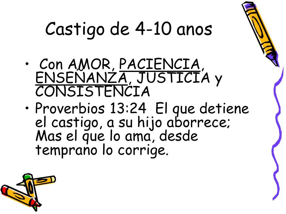 Castigo de 4-10 anos Con AMOR, PACIENCIA, ENSEÑANZA, JUSTICIA y CONSISTENCIA.