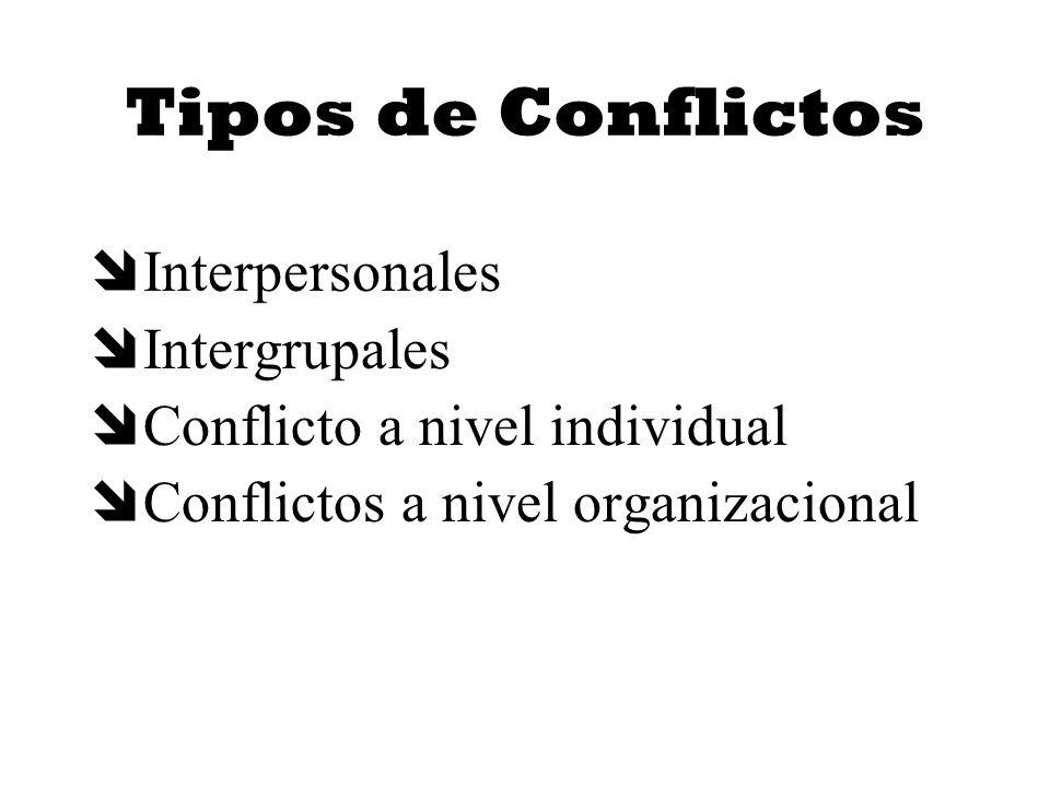 Tipos de Conflictos Interpersonales Intergrupales