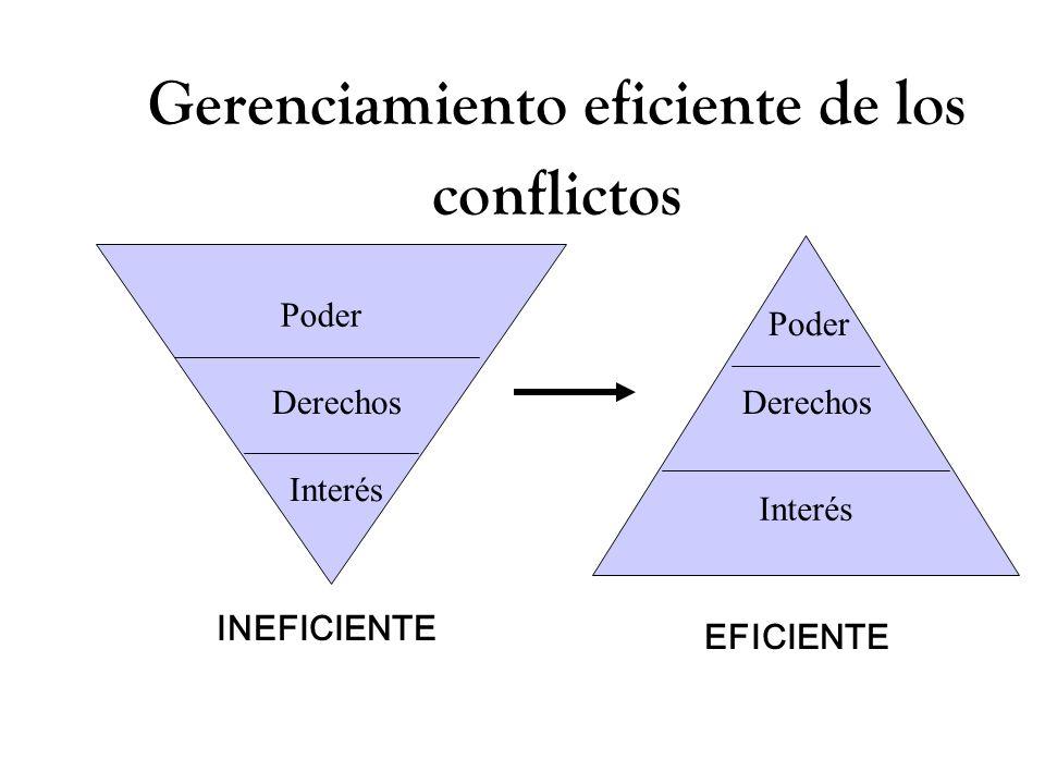 Gerenciamiento eficiente de los conflictos