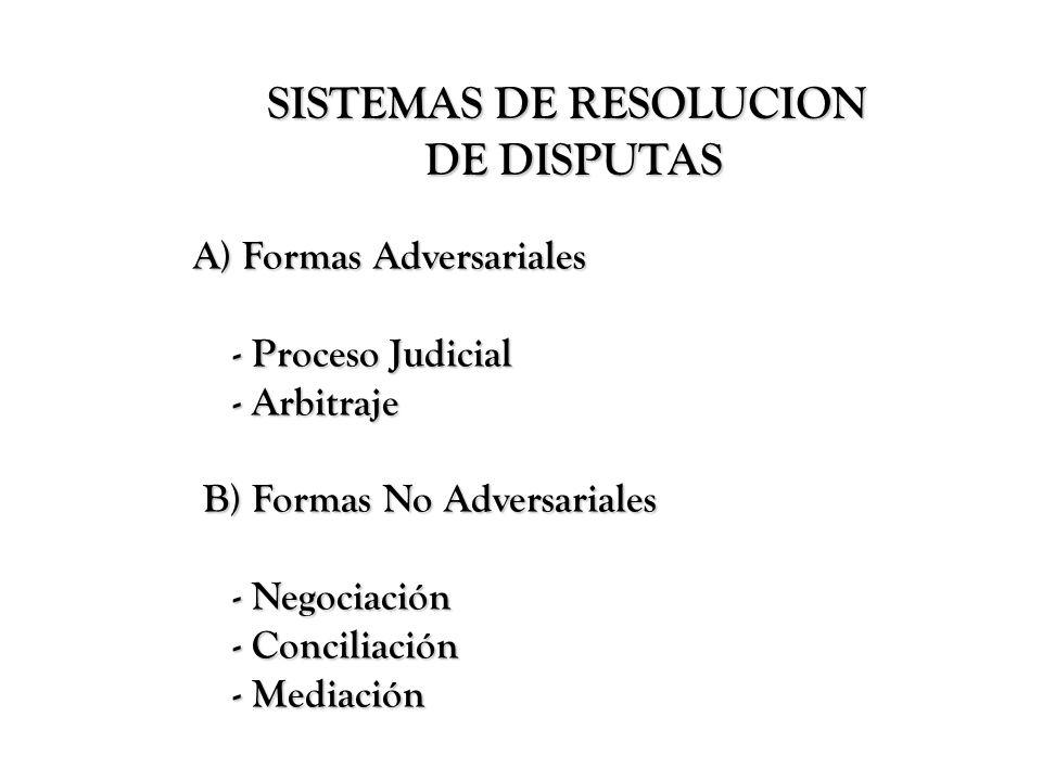 SISTEMAS DE RESOLUCION