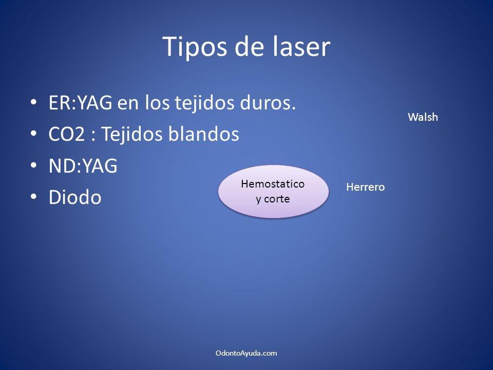 Tipos de laser ER:YAG en los tejidos duros. CO2 : Tejidos blandos