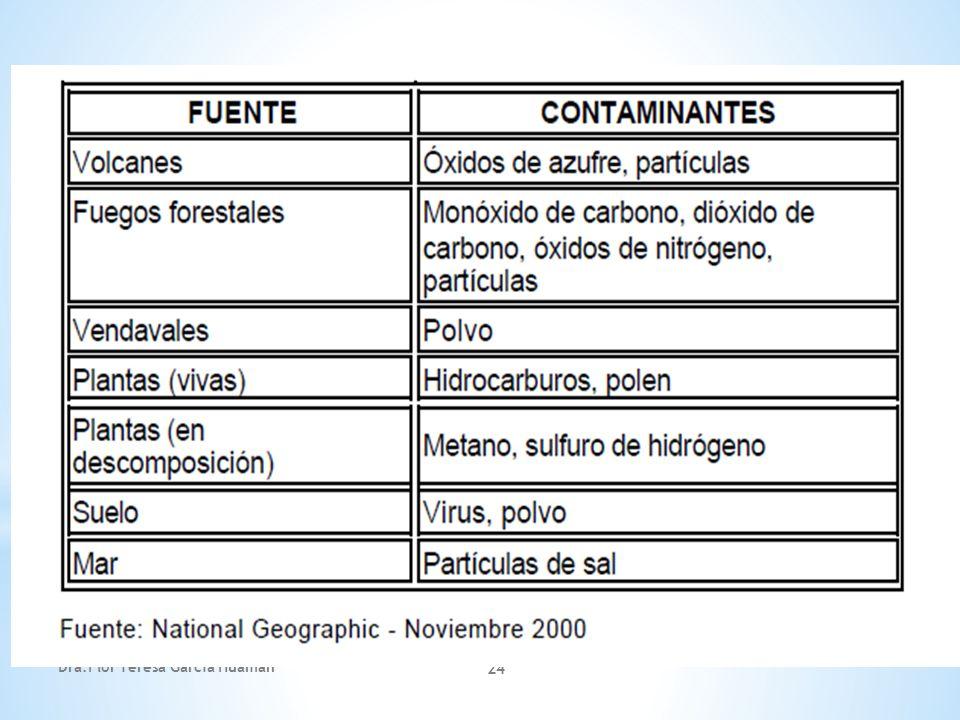 FUENTES NATURALES DE CONTAMINACIÓN