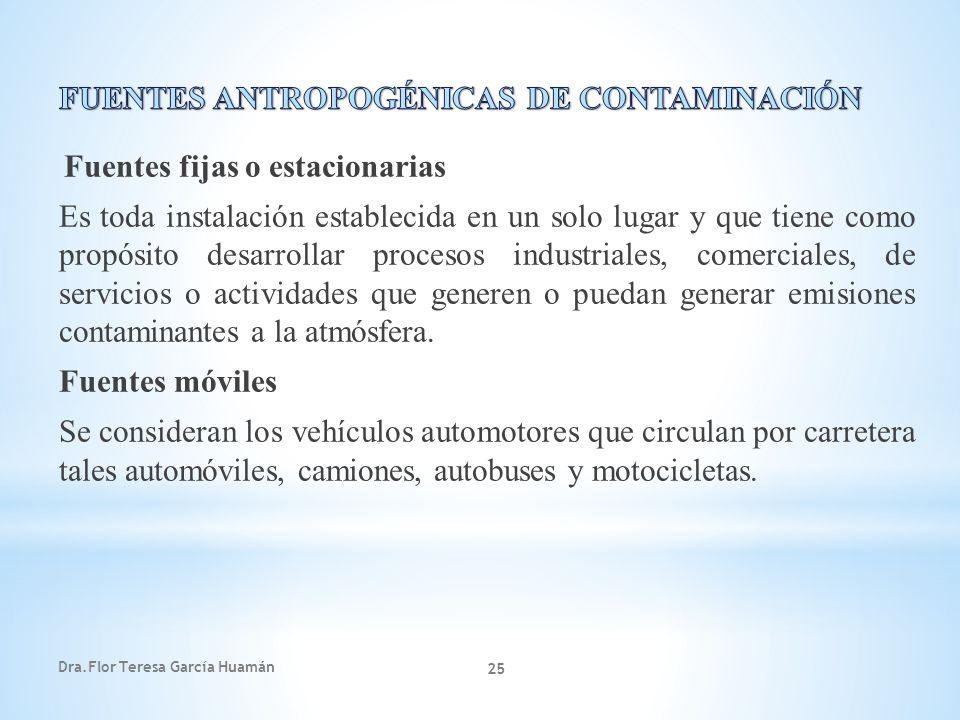 FUENTES ANTROPOGÉNICAS DE CONTAMINACIÓN