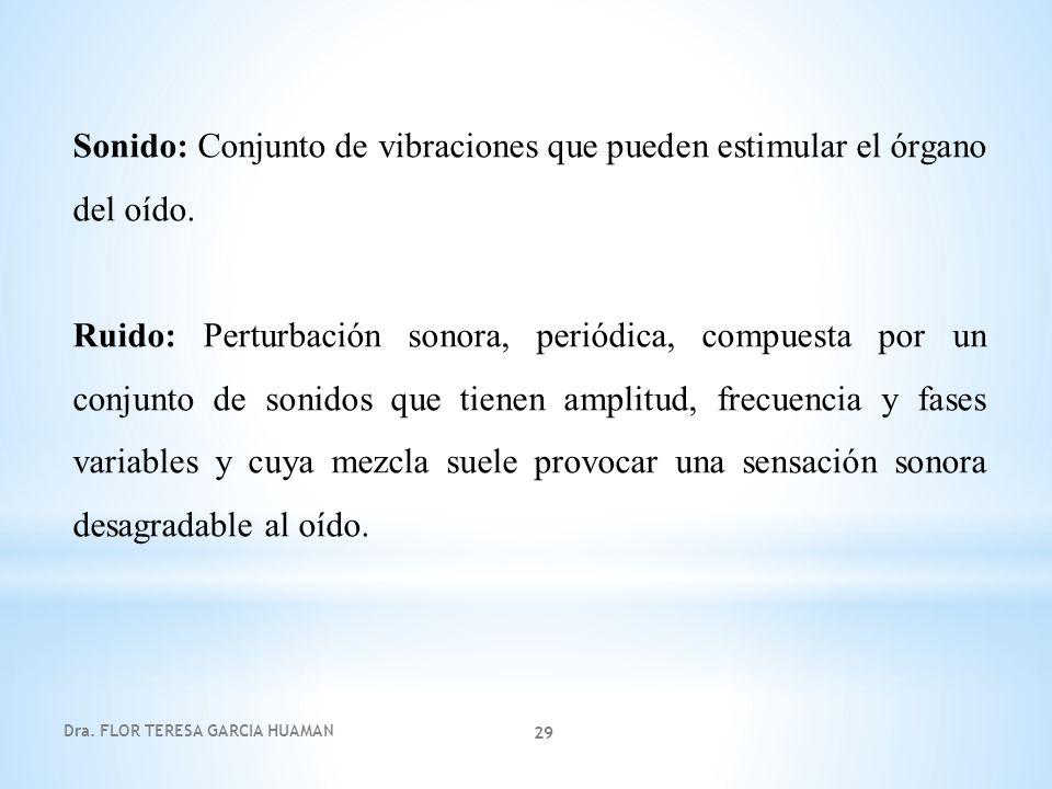 Sonido: Conjunto de vibraciones que pueden estimular el órgano del oído.