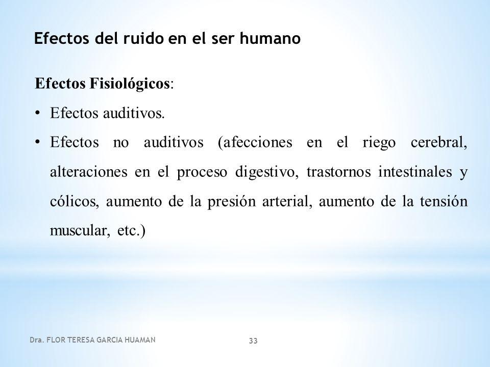 Efectos del ruido en el ser humano