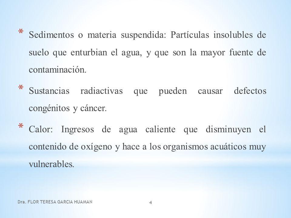 Sustancias radiactivas que pueden causar defectos congénitos y cáncer.