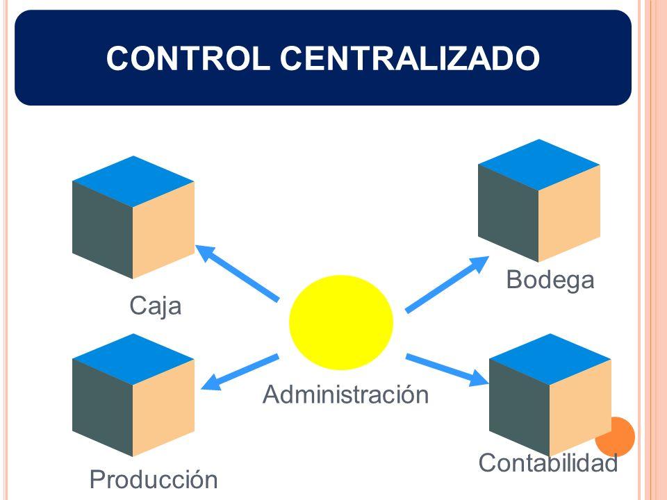 CONTROL CENTRALIZADO Bodega Caja Administración Contabilidad
