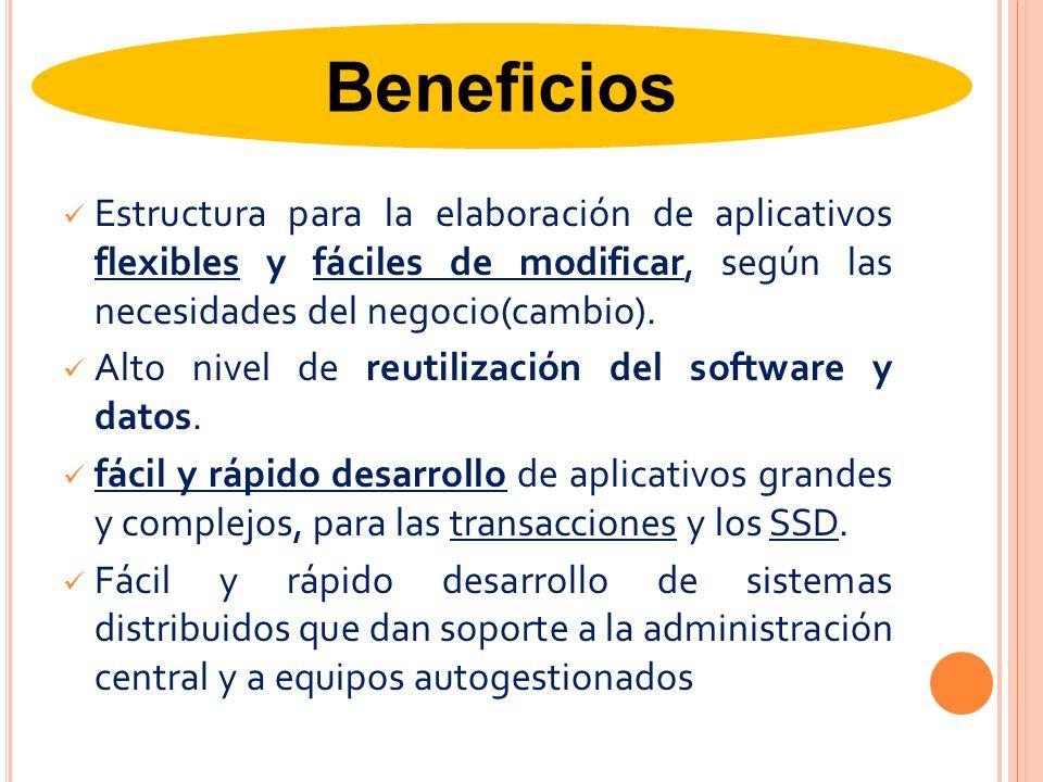 Beneficios Estructura para la elaboración de aplicativos flexibles y fáciles de modificar, según las necesidades del negocio(cambio).