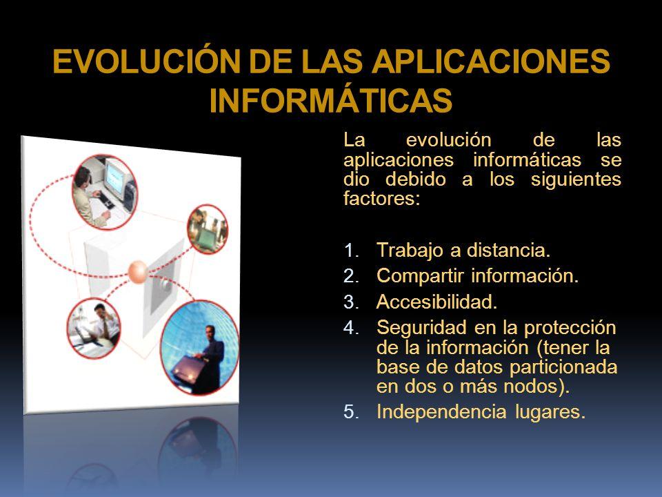 EVOLUCIÓN DE LAS APLICACIONES INFORMÁTICAS