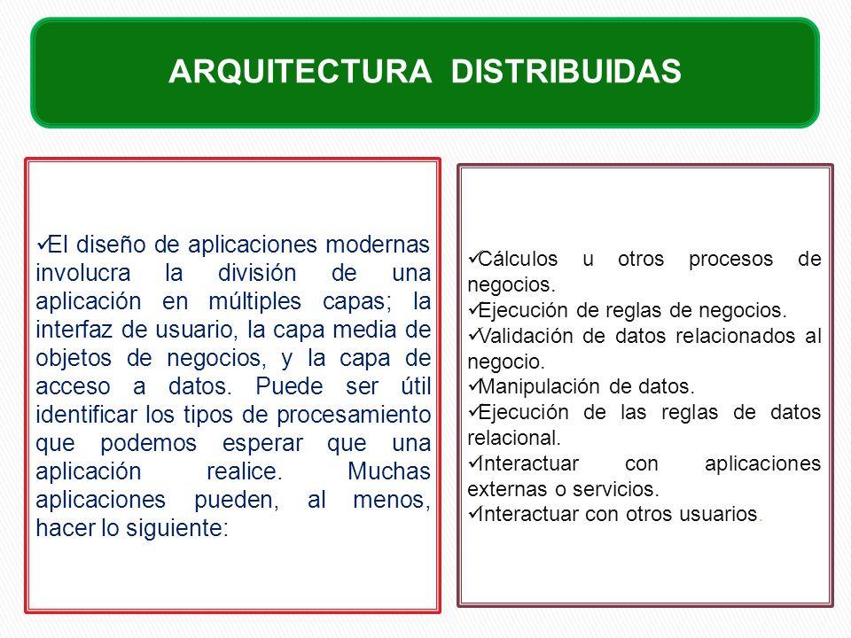ARQUITECTURA DISTRIBUIDAS